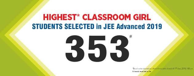 JEE Advanced 2019 Result Girls