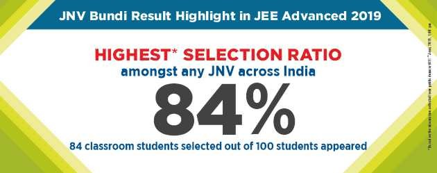 JEE Advanced 2019 Result JNV